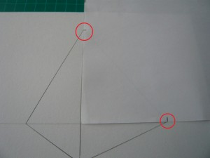 On mesure l'angle avec un papier